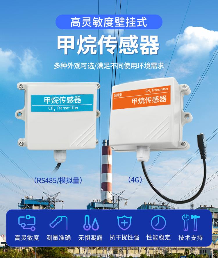 GPRS型甲烷传感器